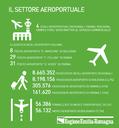 infografica_aeroporti_2018_portale.png