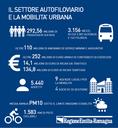 infografica_autofiloviario_2018_portale.png
