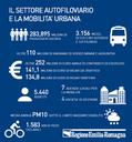 infografica_autofiloviario_2018_portale_2.png