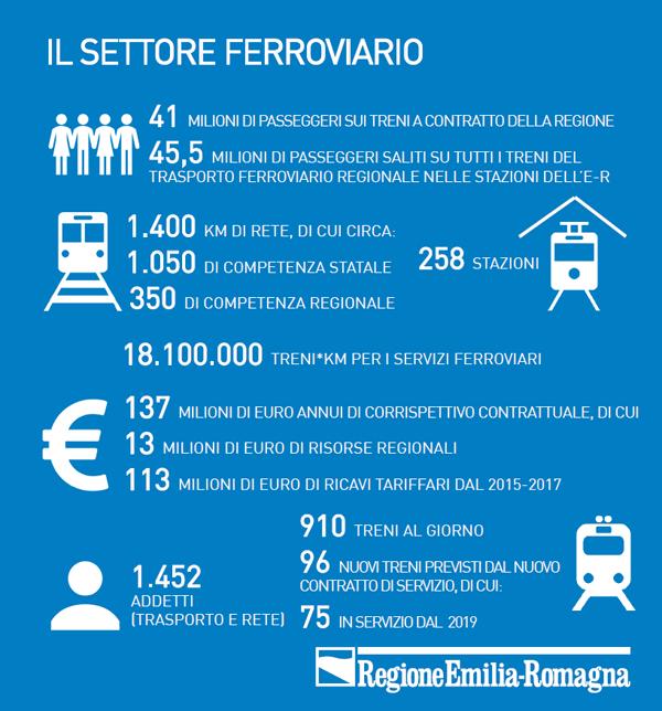 infografica_ferrovie_2018_portale.png