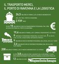 infografica_logistica_2018_portale.png