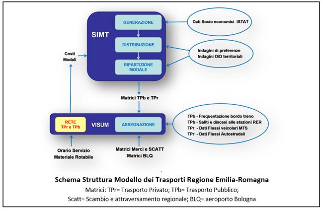 schema_struttura_modello.png