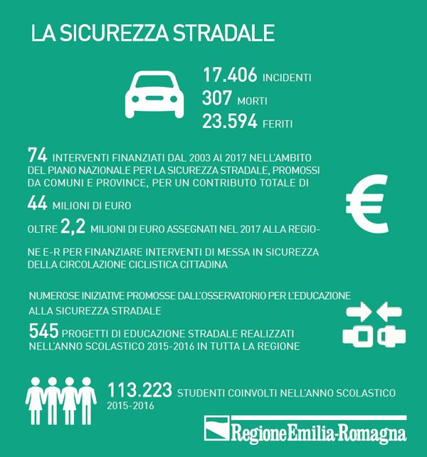 infografica_sicurezzastradale_2018_portale.png