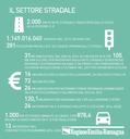 infografica_strade_2018_portale.png