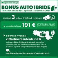 Bonus auto ibride 2021