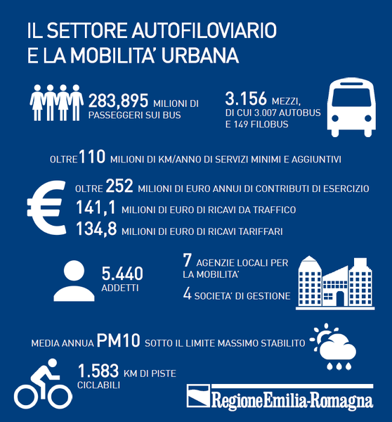 infografica_bus_2.png